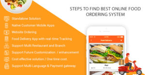 How Online Food ordering business is growing rapidly